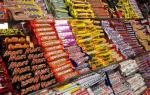 Можно ли ребенку шоколад: польза и вред, рекомендации докторов, критерии выбора