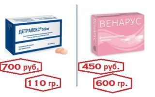 Сравнение Детралекса и Венаруса: что эффективнее при варикозе?