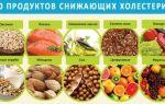 Эффективные методы избавления от холестерина