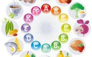 Когда и как давать витамины ребенку: правильный выбор и польза мультивитаминных комплексов