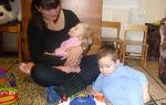 Олигофрения у детей: что это такое и как проявляется, степени тяжести и методы лечения патологии