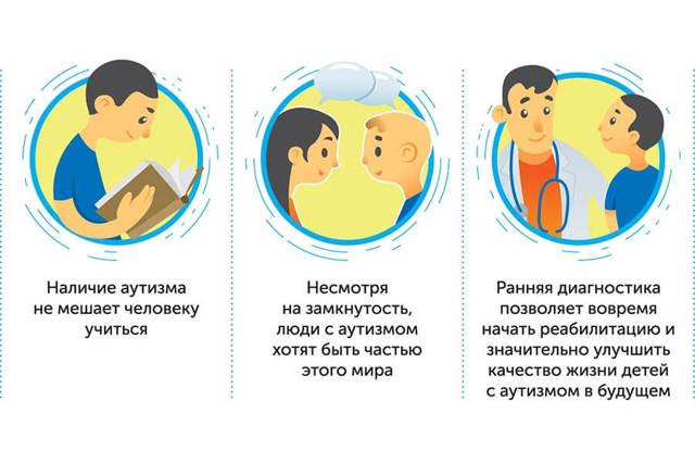 Лечение аутизма у детей
