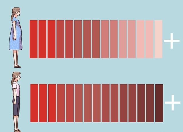 Выделения после кесарева сечения: сроки, характер, цвет—норма и отклонения