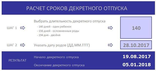Рассчитать дату выхода в декрет: калькулятор расчета и выплаты