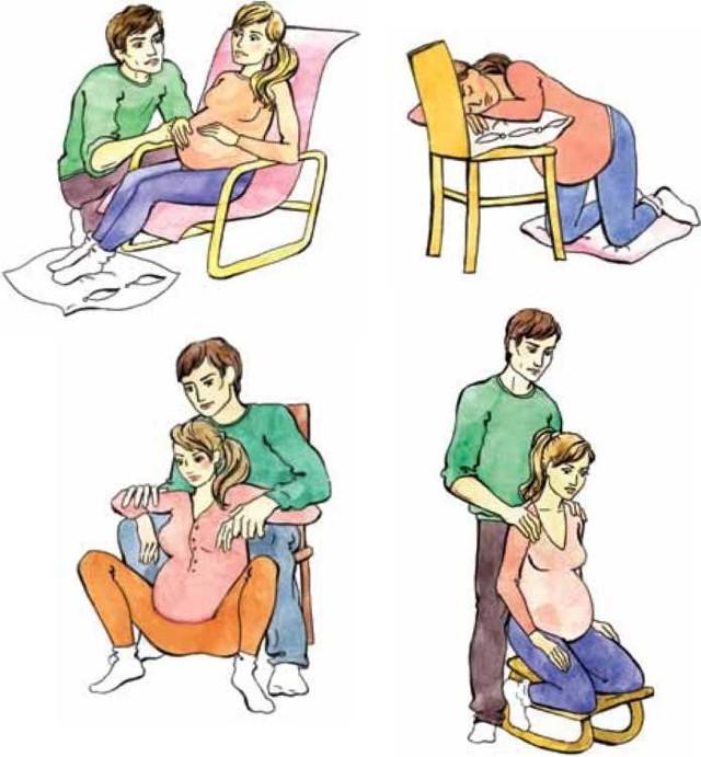 Дыхание при родах и схватках: техника правильного дыхания