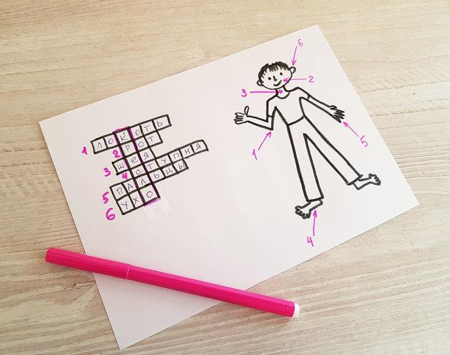 Сценарий Дня рождения 5 лет девочке: оригинальные конкурсы и квесты для проведения дома