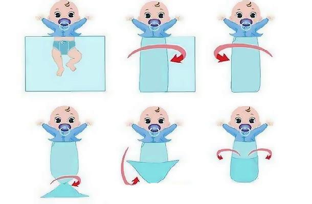 Как запеленать новорождённого в пелёнку: обзор популярных способов