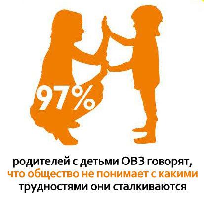 Реабилитация детей инвалидов: центр социальной реабилитации и индивидуальная программа