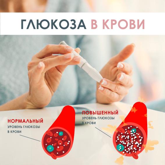 В чем опасность нарушения баланса глюкозы в организме?