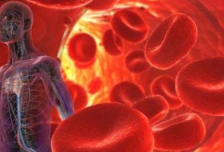 Какие показатели в анализе крови говорят о наличии рака?