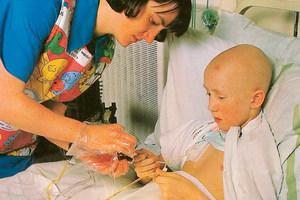 Симптомы лейкемии у взрослых и детей