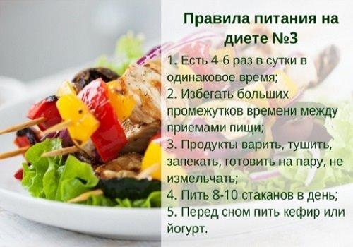 Правильное питание при геморрое: разрешённые и запрещённые продукты, меню на неделю