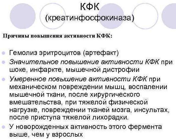 Норма и причины отклонения от нее показателя КФК крови