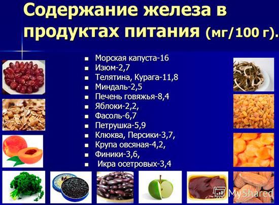 Гематокрит повышен: что это значит у взрослого, о чем говорит в крови женщин, причины, мужчин, высокий, анализ, НСТ (hct), лечение, нормы, 51