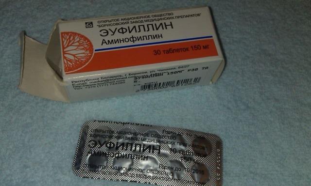 Механизмы действия различных групп гипотензивных препаратов