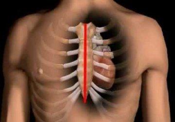 Особенности проведения операций шунтирования на сердце