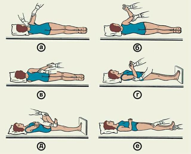 Комплексы упражнений ЛФК после разных случаев инсульта