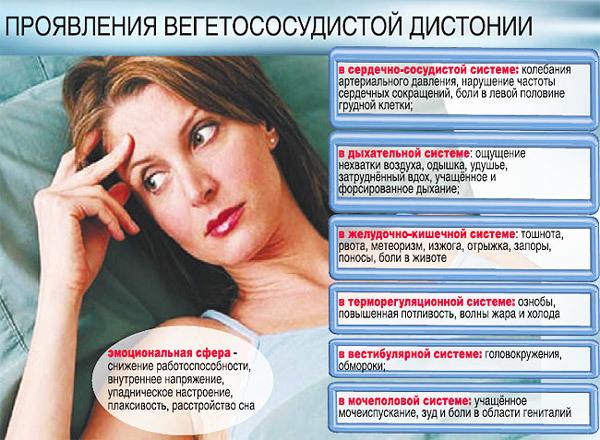 Нейроциркуляторная дистония и ее особенности