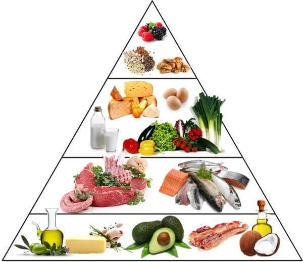 Варианты диет для женщин при повышенном холестерине