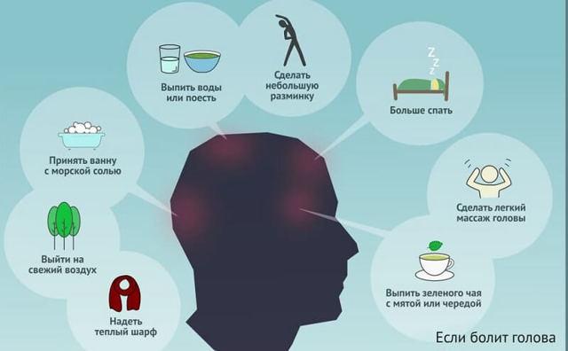 При повышенном давлении таблетки от головной боли. Что принять от головной боли при давлении?