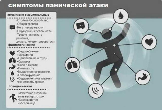 Методики лечения ВСД и панических атак