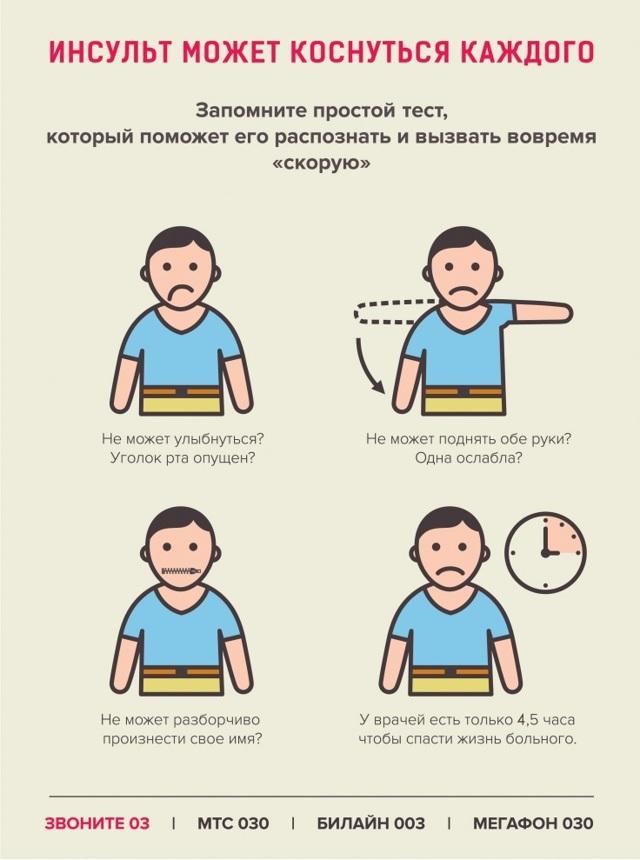 Осторожно! Если инсульт не выявить вовремя, он убивает!