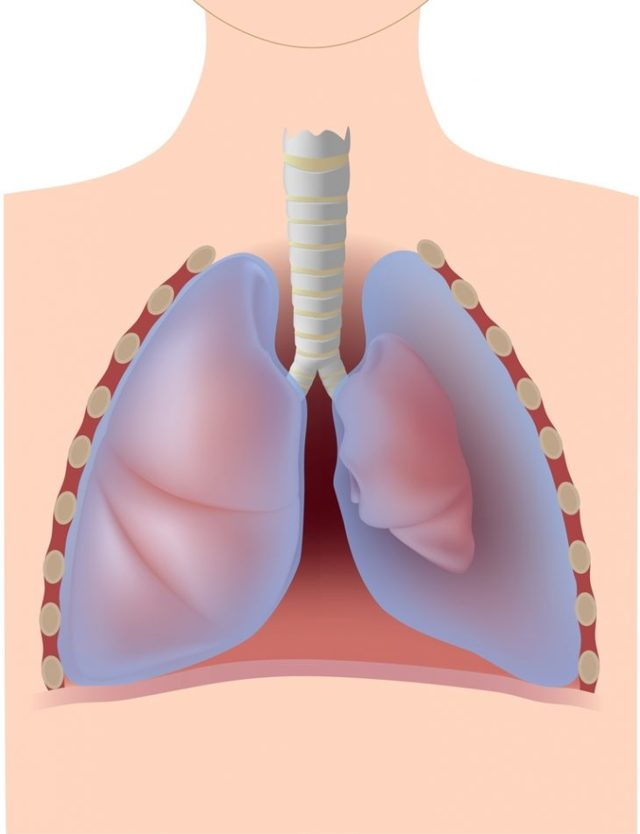 Неотложная помощь и методы лечения легочного сердца